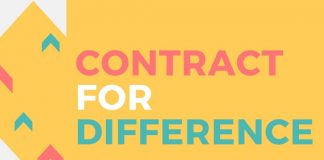 bitcoin cfd contract for difference